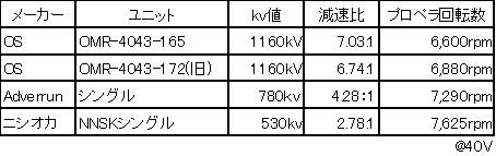 Single_comparison.jpg