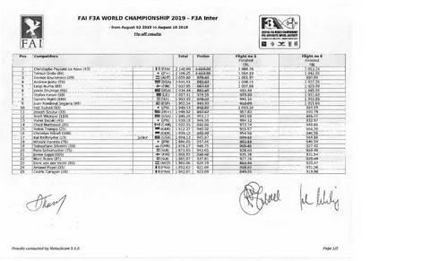 WCH19-SemiFinals-Results-1.jpg