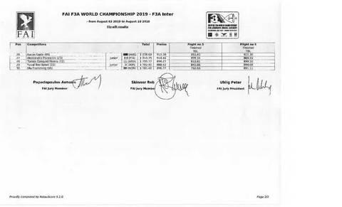WCH19-SemiFinals-Results-2.jpg